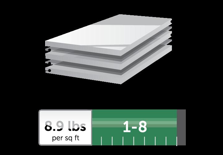 Components of bulletproof glass