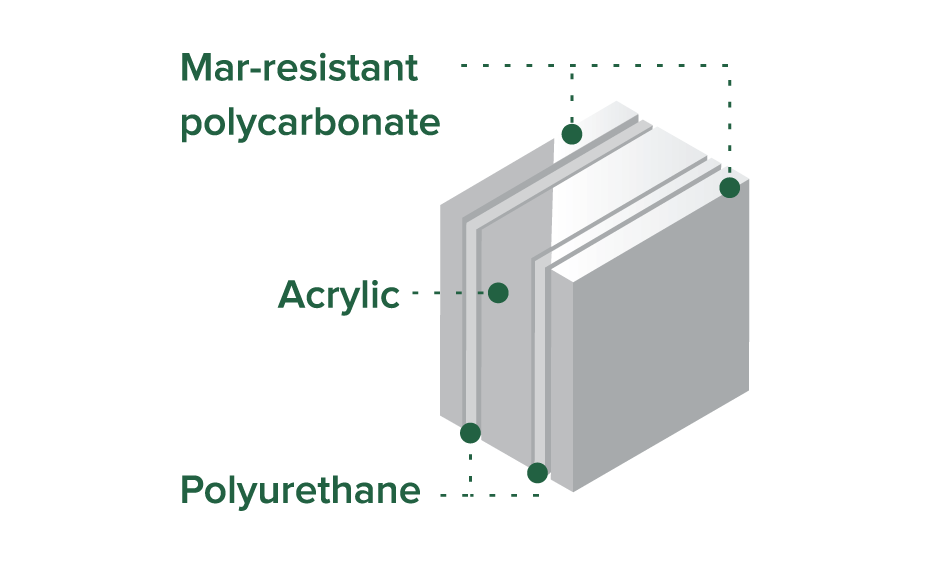 laminated polycarbonate